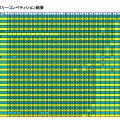 7月マンスリーコンペ結果発表