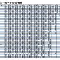 11月マンスリーコンペ結果発表