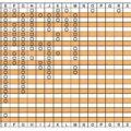 11月マンスリーコンペ、KID'ZOOマンスリーサーキット結果発表です…