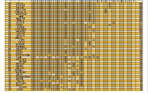 2014年3月マンスリーコンペ結果2
