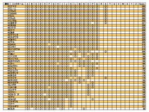 2015年1月マンスリーコンペ結果
