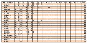 マンスリーコンペ結果2015年3月