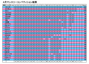 201504_monthly01