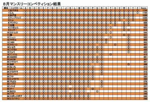 201608_monthly_01